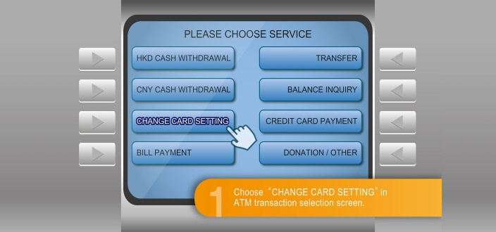 Cash Withdrawals around the World